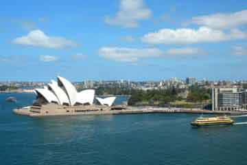 International Working Holidays trouver un job en Australie